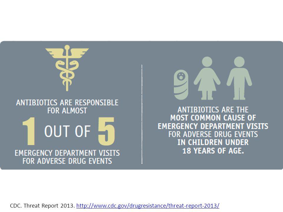 CDC.Threat Report 2013.