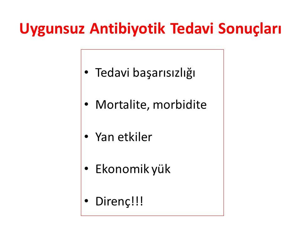 Uygunsuz Antibiyotik Tedavi Sonuçları Tedavi başarısızlığı Mortalite, morbidite Yan etkiler Ekonomik yük Direnç!!!