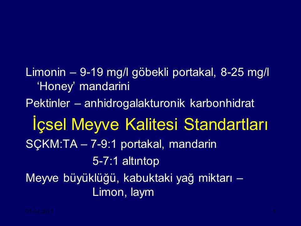 05.04.20155 Limonin – 9-19 mg/l göbekli portakal, 8-25 mg/l 'Honey' mandarini Pektinler – anhidrogalakturonik karbonhidrat İçsel Meyve Kalitesi Standartları SÇKM:TA – 7-9:1 portakal, mandarin 5-7:1 altıntop Meyve büyüklüğü, kabuktaki yağ miktarı – Limon, laym