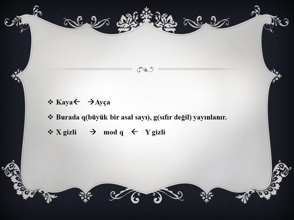 DIFFIE-HELLMAN ALGORİTMASI Bu şifreleme yöntemi:  Ahmet ↔ Ali A  A=g a mod p ← B=g b mod p ↓ → ↓  B a =(g b ) a mod p B A b =(g a ) b mod p  Kaya A ve B' yi görüyor.