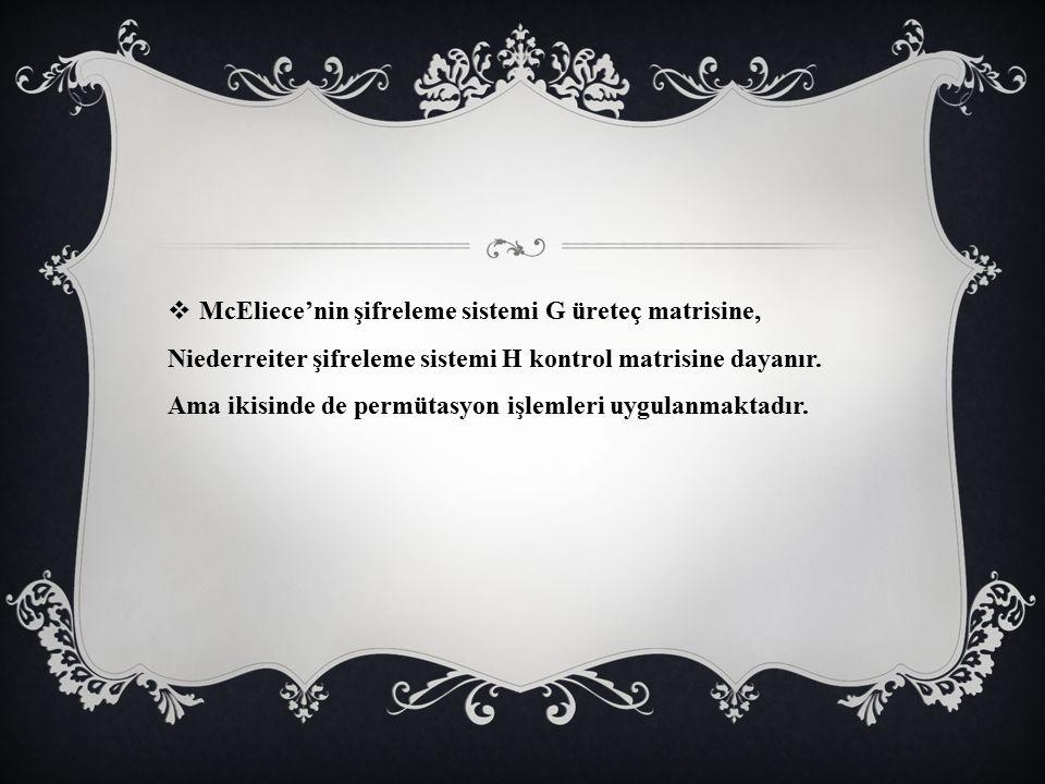   McEliece Niederreiter