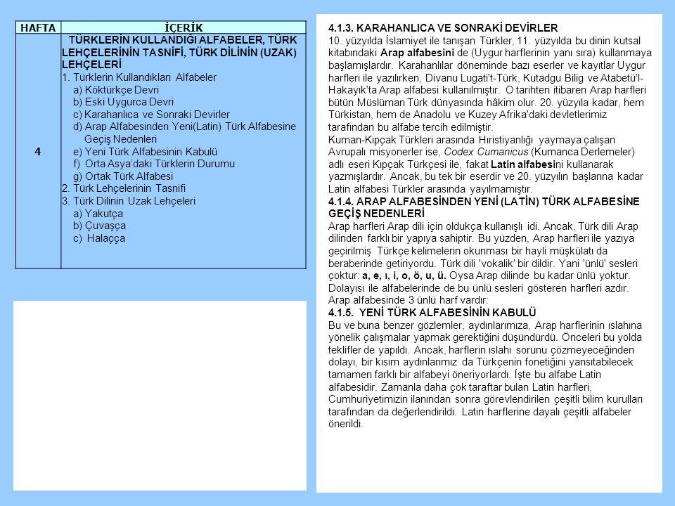 4.1.3.KARAHANLICA VE SONRAKİ DEVİRLER 10. yüzyılda İslamiyet ile tanışan Türkler, 11.