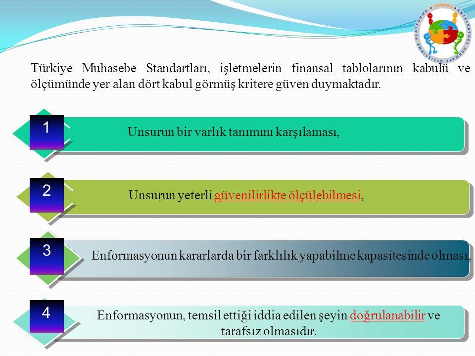 Türkiye Muhasebe Standartları, işletmelerin finansal tablolarının kabulü ve ölçümünde yer alan dört kabul görmüş kritere güven duymaktadır.