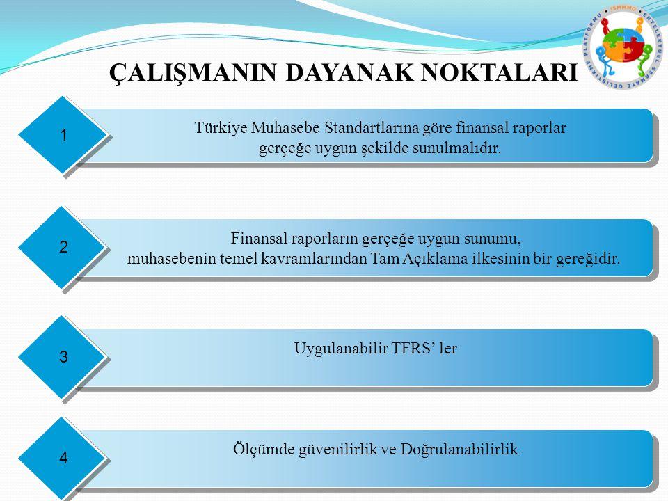 ÇALIŞMANIN DAYANAK NOKTALARI 1 1 Türkiye Muhasebe Standartlarına göre finansal raporlar gerçeğe uygun şekilde sunulmalıdır.