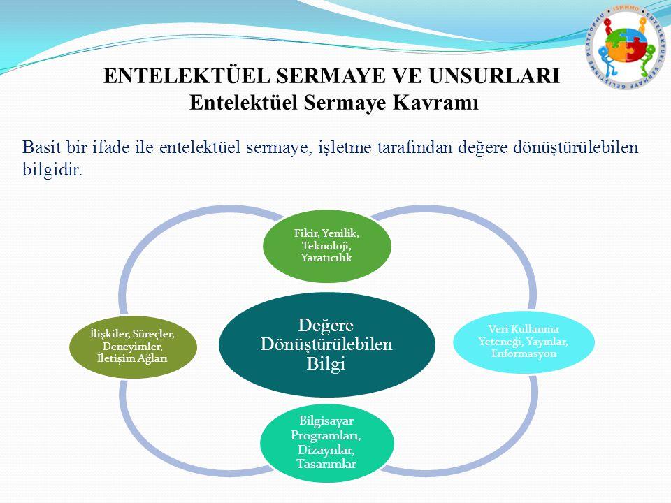 ENTELEKTÜEL SERMAYE VE UNSURLARI Entelektüel Sermaye Kavramı Basit bir ifade ile entelektüel sermaye, işletme tarafından değere dönüştürülebilen bilgidir.