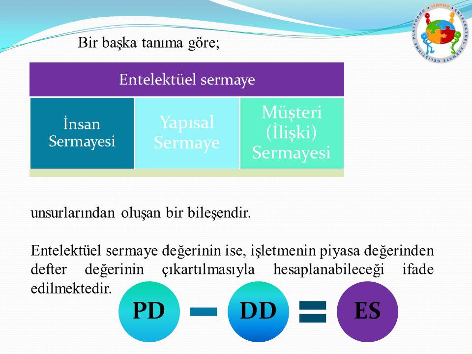 Bir başka tanıma göre; unsurlarından oluşan bir bileşendir.