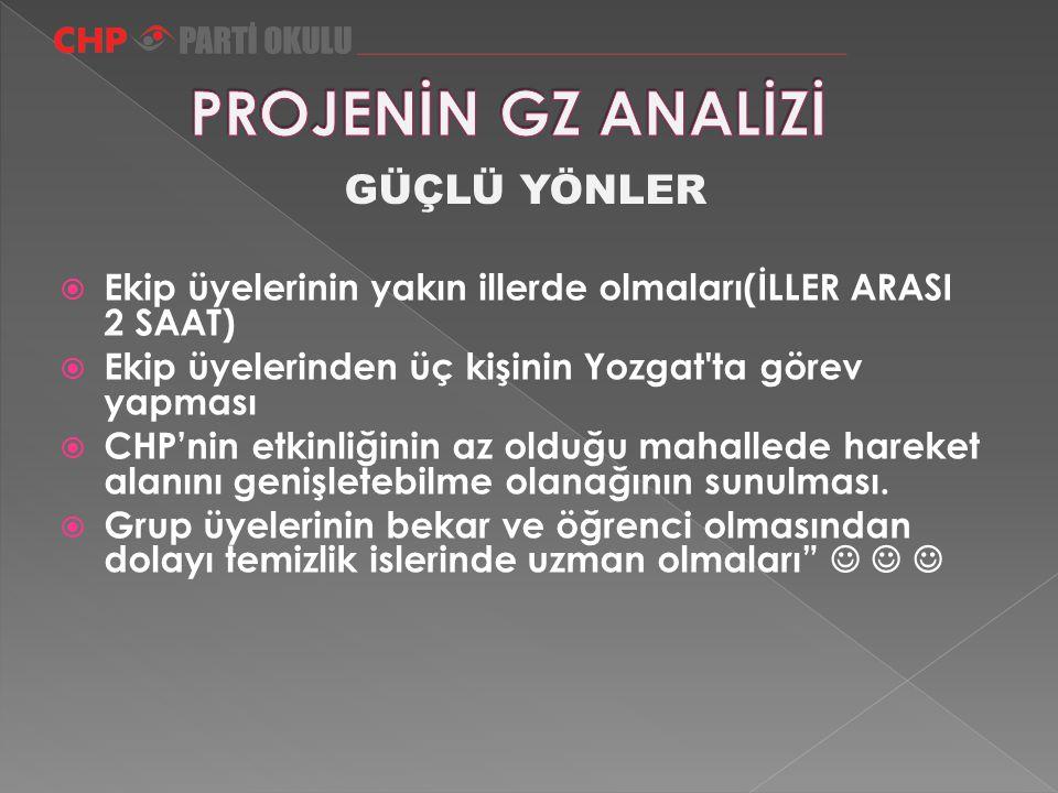  Ekip üyelerinin yakın illerde olmaları(İLLER ARASI 2 SAAT)  Ekip üyelerinden üç kişinin Yozgat ta görev yapması  CHP'nin etkinliğinin az olduğu mahallede hareket alanını genişletebilme olanağının sunulması.