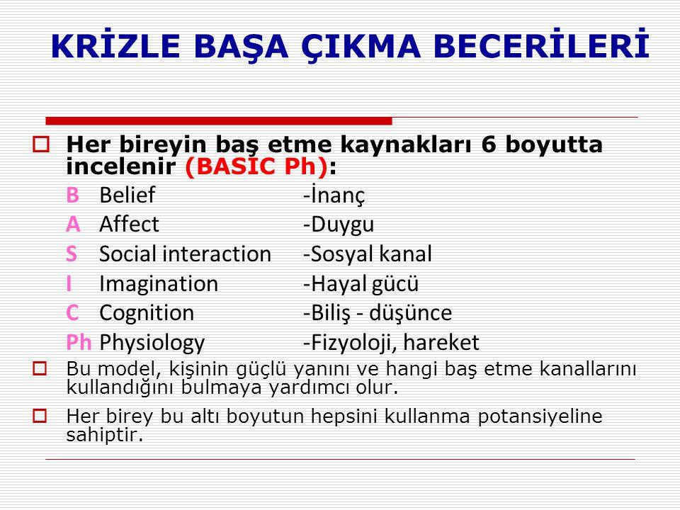 KRİZLE BAŞA ÇIKMA BECERİLERİ  Her bireyin baş etme kaynakları 6 boyutta incelenir (BASIC Ph): B Belief -İnanç A Affect -Duygu S Social interaction -S