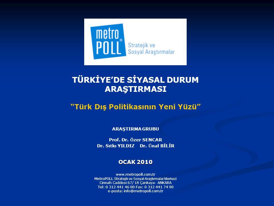 TÜRKİYE'DE SİYASAL DURUM ARAŞTIRMASI Türk Dış Politikasının Yeni Yüzü ARAŞTIRMA GRUBU Prof.