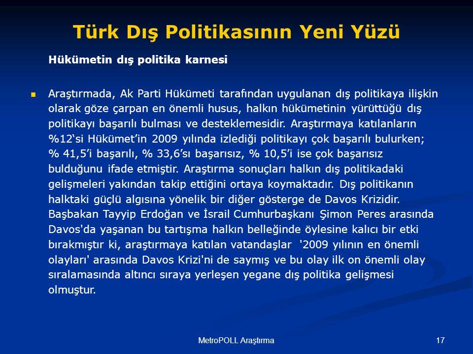 17MetroPOLL Araştırma Hükümetin dış politika karnesi Araştırmada, Ak Parti Hükümeti tarafından uygulanan dış politikaya ilişkin olarak göze çarpan en önemli husus, halkın hükümetinin yürüttüğü dış politikayı başarılı bulması ve desteklemesidir.