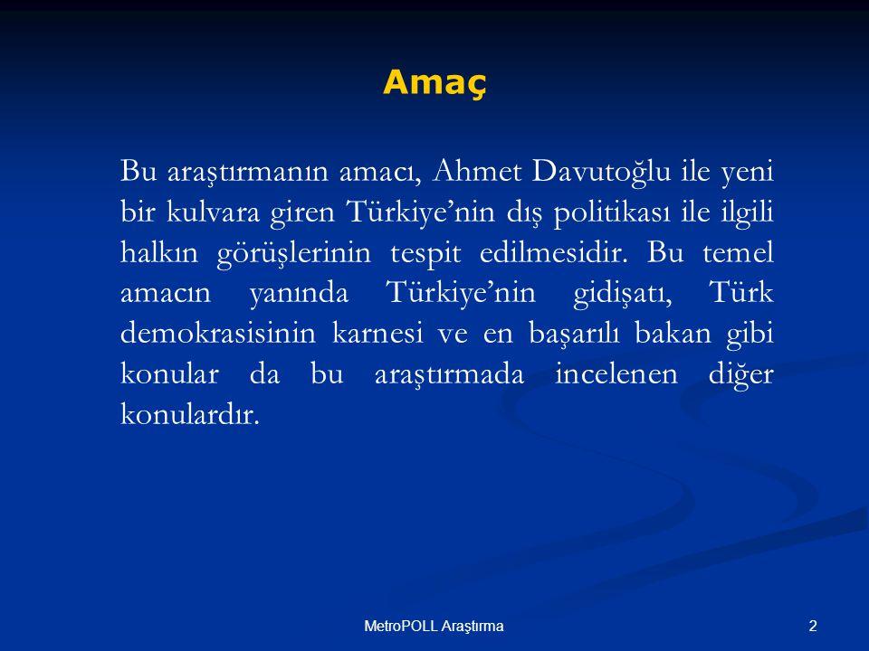 2MetroPOLL Araştırma Amaç Bu araştırmanın amacı, Ahmet Davutoğlu ile yeni bir kulvara giren Türkiye'nin dış politikası ile ilgili halkın görüşlerinin tespit edilmesidir.
