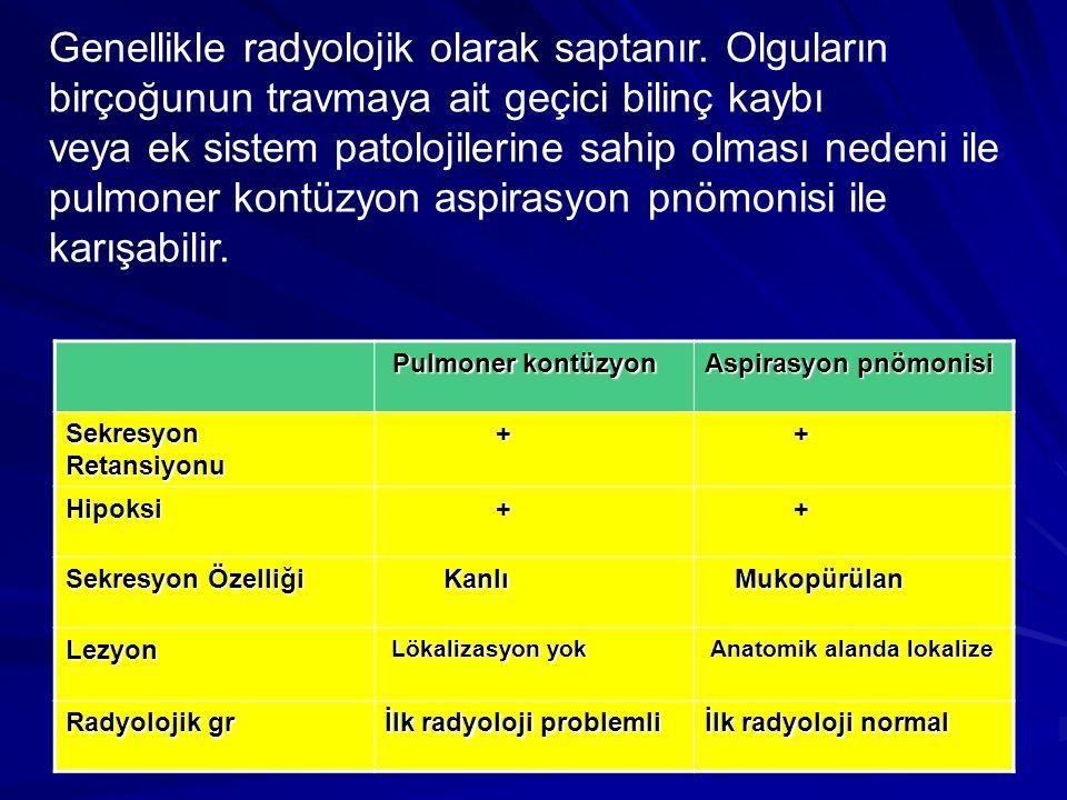 Pulmoner kontüzyon Pulmoner kontüzyon Aspirasyon pnömonisi Sekresyon Retansiyonu + + Hipoksi + + Sekresyon Özelliği Kanlı Kanlı Mukopürülan Mukopürülan Lezyon Lökalizasyon yok Lökalizasyon yok Anatomik alanda lokalize Anatomik alanda lokalize Radyolojik gr İlk radyoloji problemli İlk radyoloji normal Genellikle radyolojik olarak saptanır.