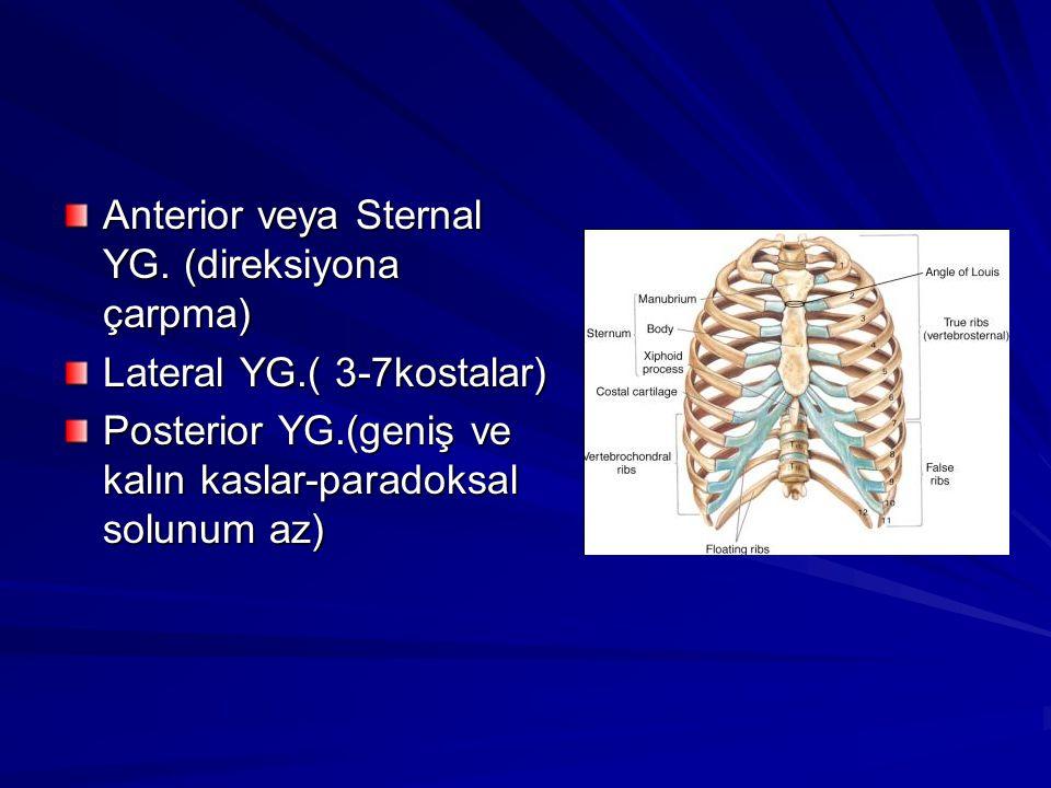 Anterior veya Sternal YG.