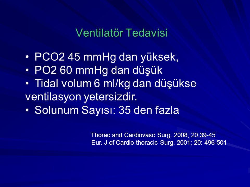 Ventilatör Tedavisi PCO2 45 mmHg dan yüksek, PO2 60 mmHg dan düşük Tidal volum 6 ml/kg dan düşükse ventilasyon yetersizdir.