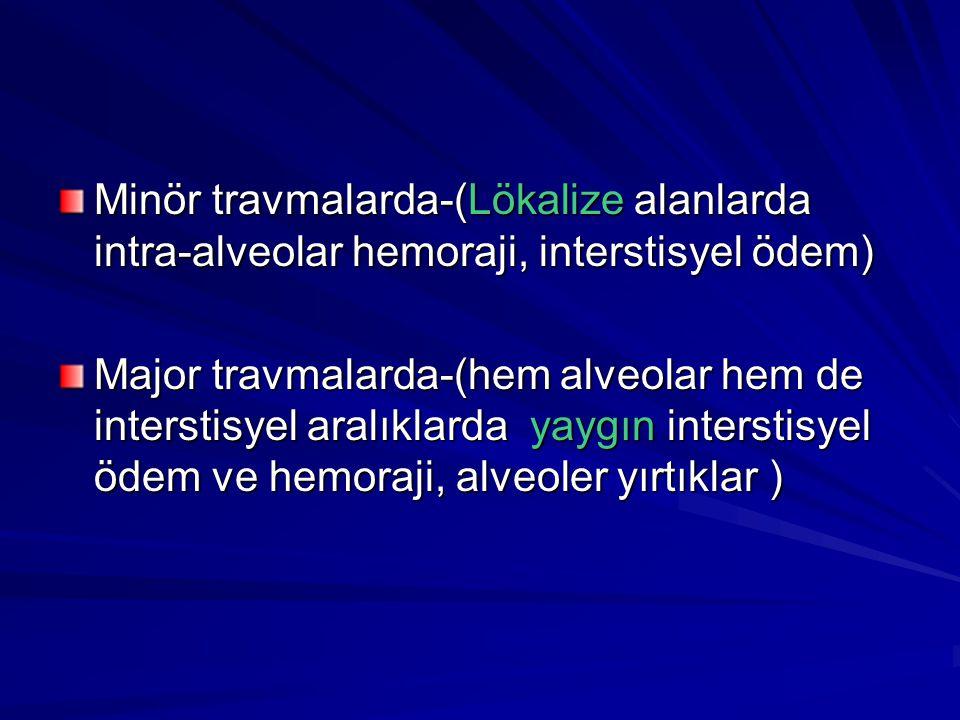 Minör travmalarda-(Lökalize alanlarda intra-alveolar hemoraji, interstisyel ödem) Major travmalarda-(hem alveolar hem de interstisyel aralıklarda yaygın interstisyel ödem ve hemoraji, alveoler yırtıklar )