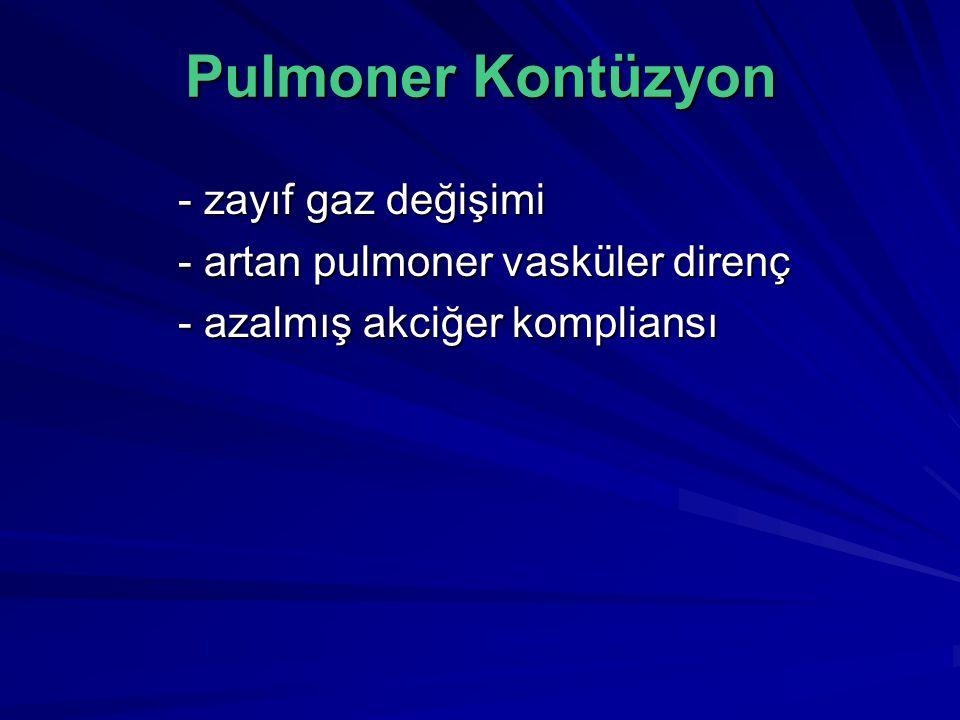 Pulmoner Kontüzyon - zayıf gaz değişimi - artan pulmoner vasküler direnç - azalmış akciğer kompliansı