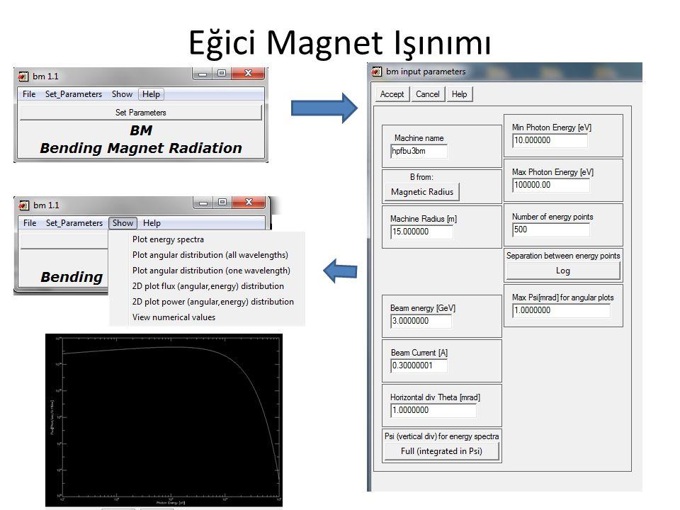 Eğici Magnet Işınımı