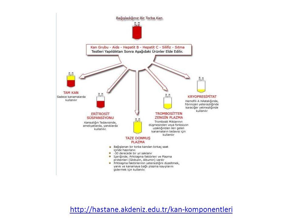 Işın Verilecek olan kan ürünü içerisindeki T lenfositlerin fonksiyonunu bozarak GVHH gelişimi riskini düşürür.