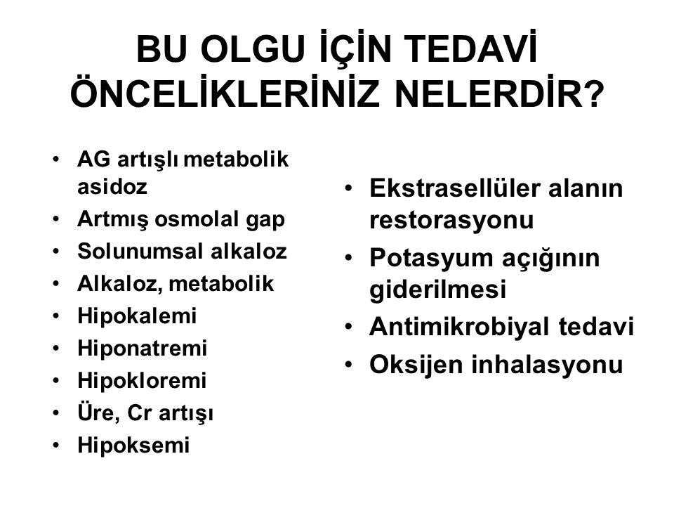 AG artışlı metabolik asidoz Artmış osmolal gap Solunumsal alkaloz Alkaloz, metabolik Hipokalemi Hiponatremi Hipokloremi Üre, Cr artışı Hipoksemi Ekstr