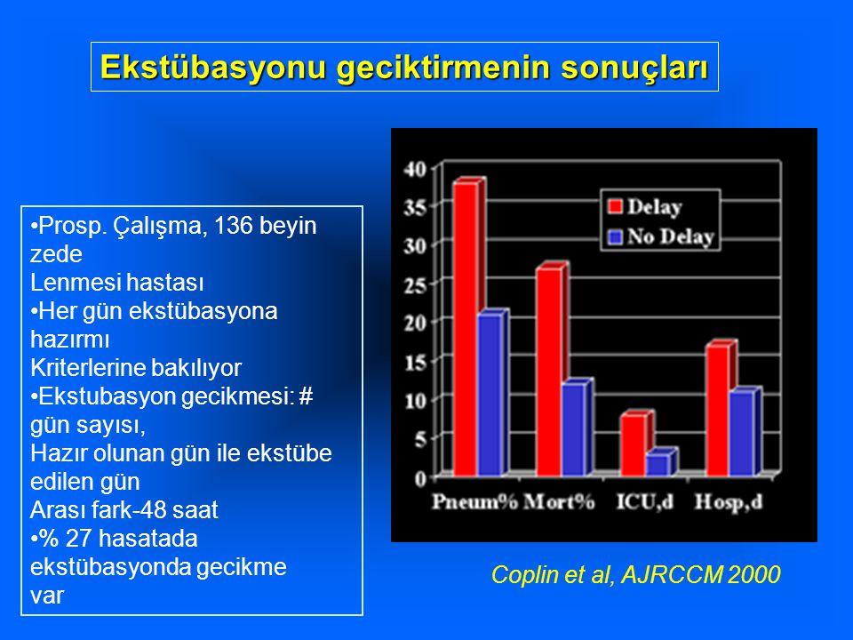 Ekstübasyonu geciktirmenin sonuçları Coplin et al, AJRCCM 2000 Prosp. Çalışma, 136 beyin zede Lenmesi hastası Her gün ekstübasyona hazırmı Kriterlerin