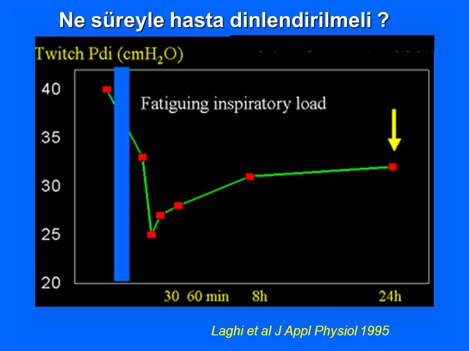 Ne süreyle hasta dinlendirilmeli ? Laghi et al J Appl Physiol 1995