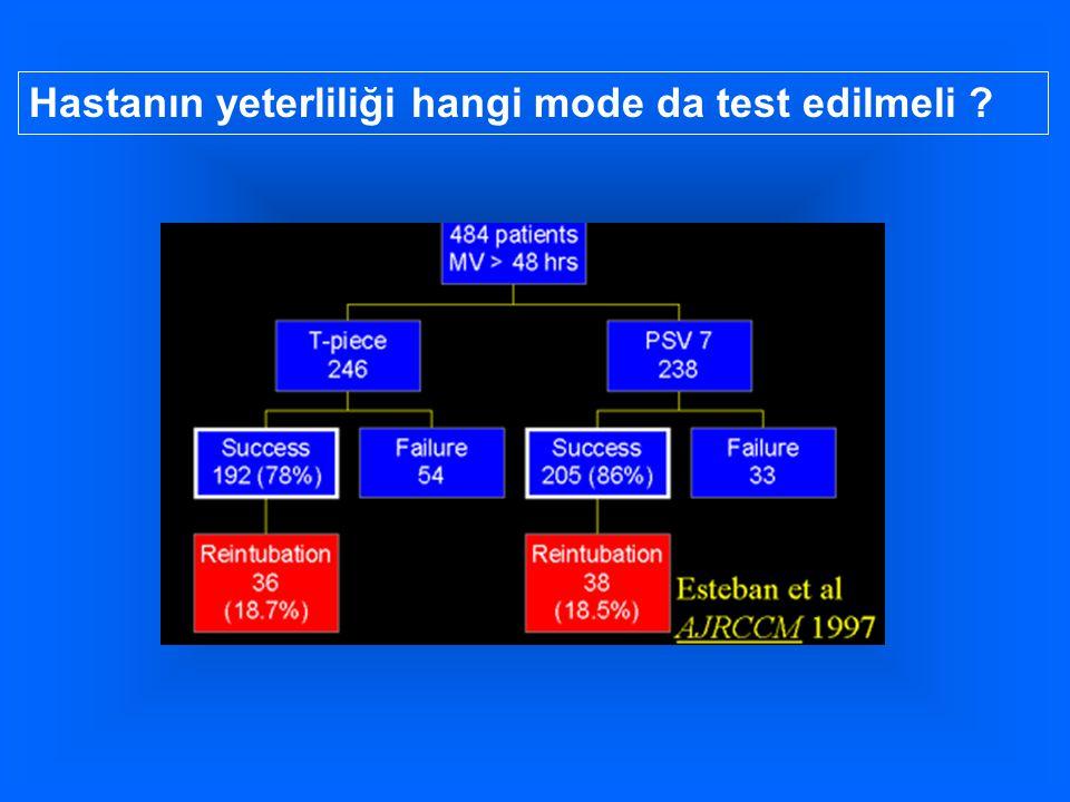 Hastanın yeterliliği hangi mode da test edilmeli ?