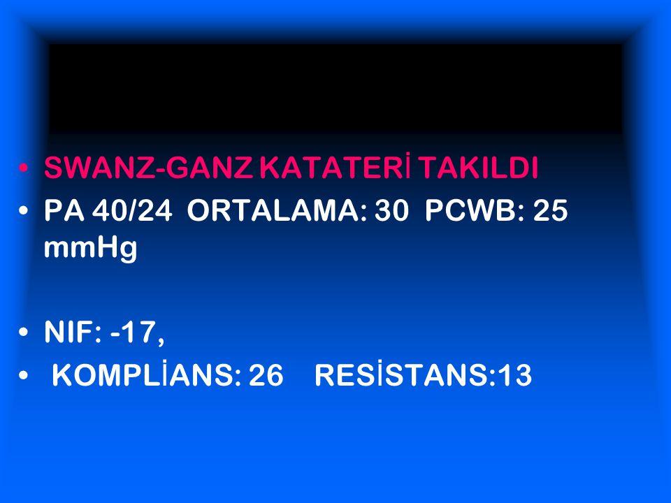 SWANZ-GANZ KATATER İ TAKILDI PA 40/24 ORTALAMA: 30 PCWB: 25 mmHg NIF: -17, KOMPL İ ANS: 26 RES İ STANS:13