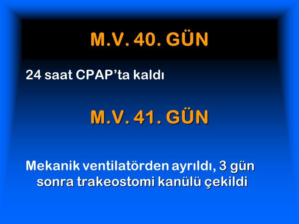 M.V.40. GÜN 24 saat CPAP'ta kaldı M.V. 41.