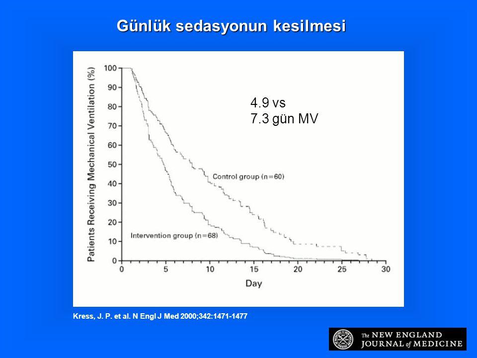Kress, J. P. et al. N Engl J Med 2000;342:1471-1477 Günlük sedasyonun kesilmesi 4.9 vs 7.3 gün MV