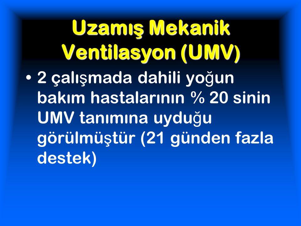 Uzamı ş Mekanik Ventilasyon (UMV ) 2 çalı ş mada dahili yo ğ un bakım hastalarının % 20 sinin UMV tanımına uydu ğ u görülmü ş tür (21 günden fazla des