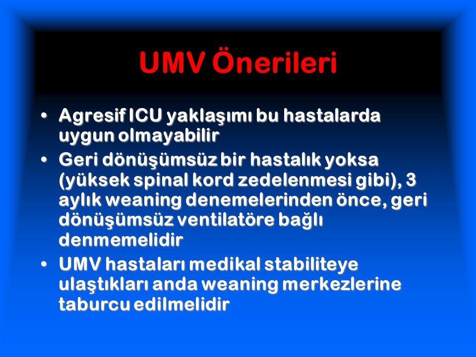 UMV Önerileri Agresif ICU yakla ş ımı bu hastalarda uygun olmayabilirAgresif ICU yakla ş ımı bu hastalarda uygun olmayabilir Geri dönü ş ümsüz bir has
