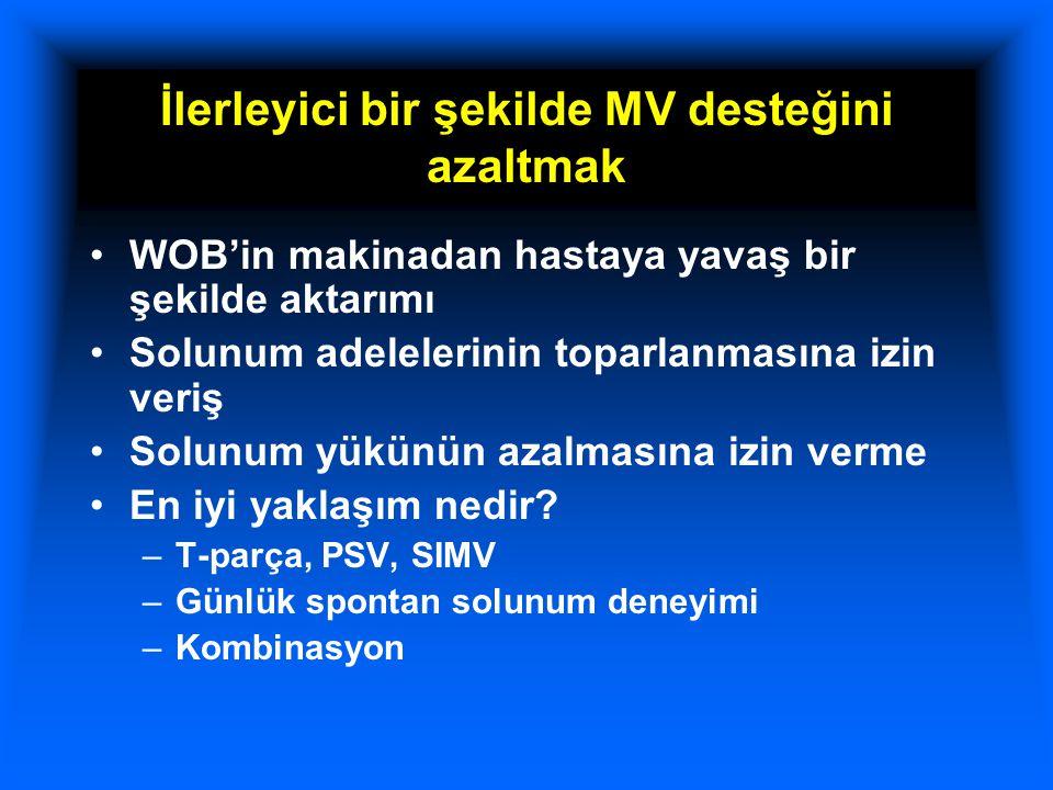 İlerleyici bir şekilde MV desteğini azaltmak WOB'in makinadan hastaya yavaş bir şekilde aktarımı Solunum adelelerinin toparlanmasına izin veriş Solunum yükünün azalmasına izin verme En iyi yaklaşım nedir.