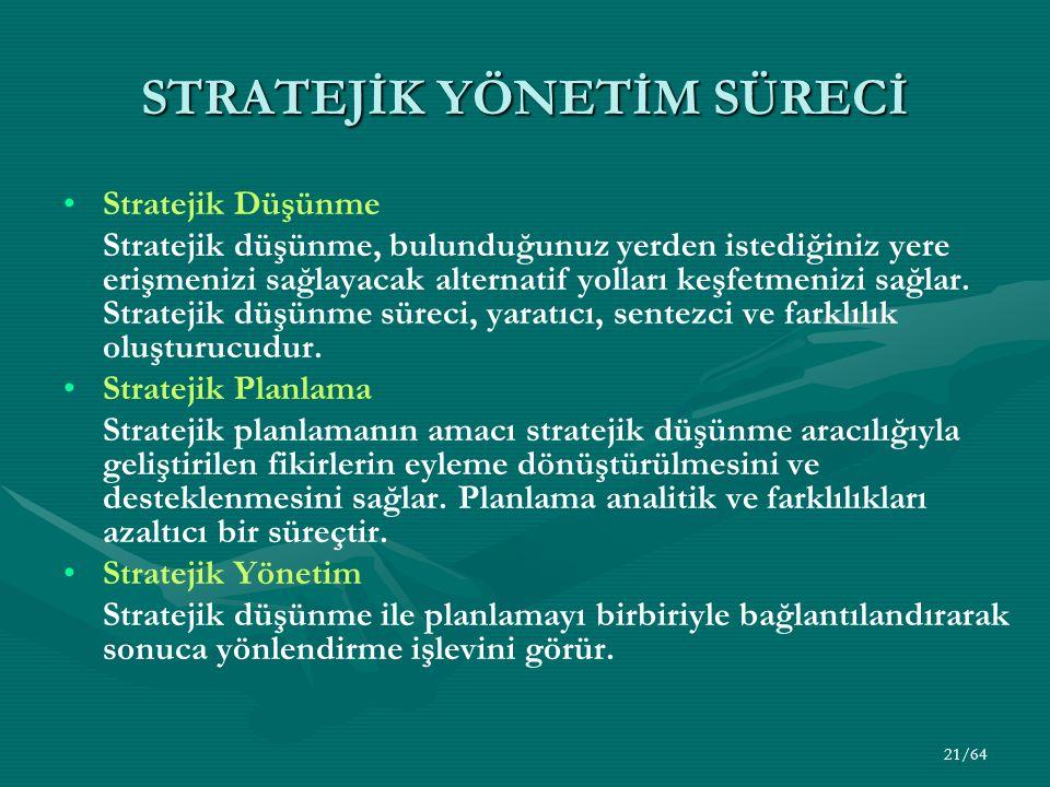 21/64 STRATEJİK YÖNETİM SÜRECİ Stratejik Düşünme Stratejik düşünme, bulunduğunuz yerden istediğiniz yere erişmenizi sağlayacak alternatif yolları keşf