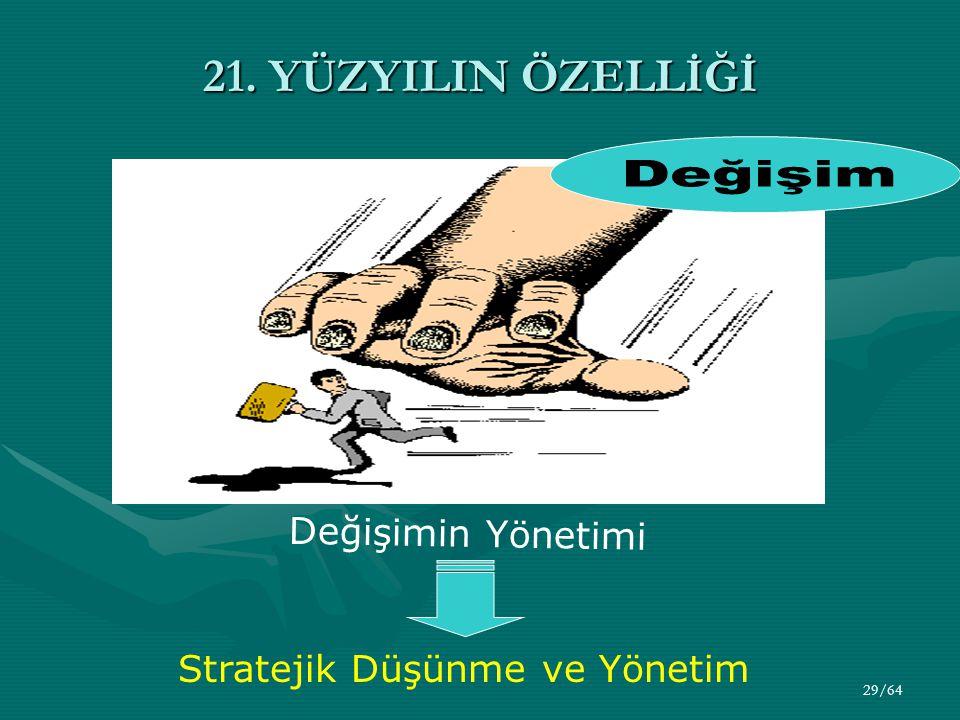29/64 21. YÜZYILIN ÖZELLİĞİ Değişimin Yönetimi Stratejik Düşünme ve Yönetim
