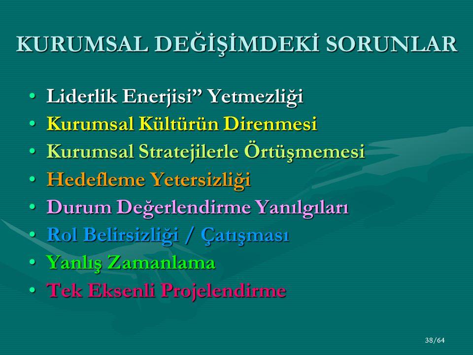 """38/64 KURUMSAL DEĞİŞİMDEKİ SORUNLAR Liderlik Enerjisi"""" YetmezliğiLiderlik Enerjisi"""" Yetmezliği Kurumsal Kültürün DirenmesiKurumsal Kültürün Direnmesi"""