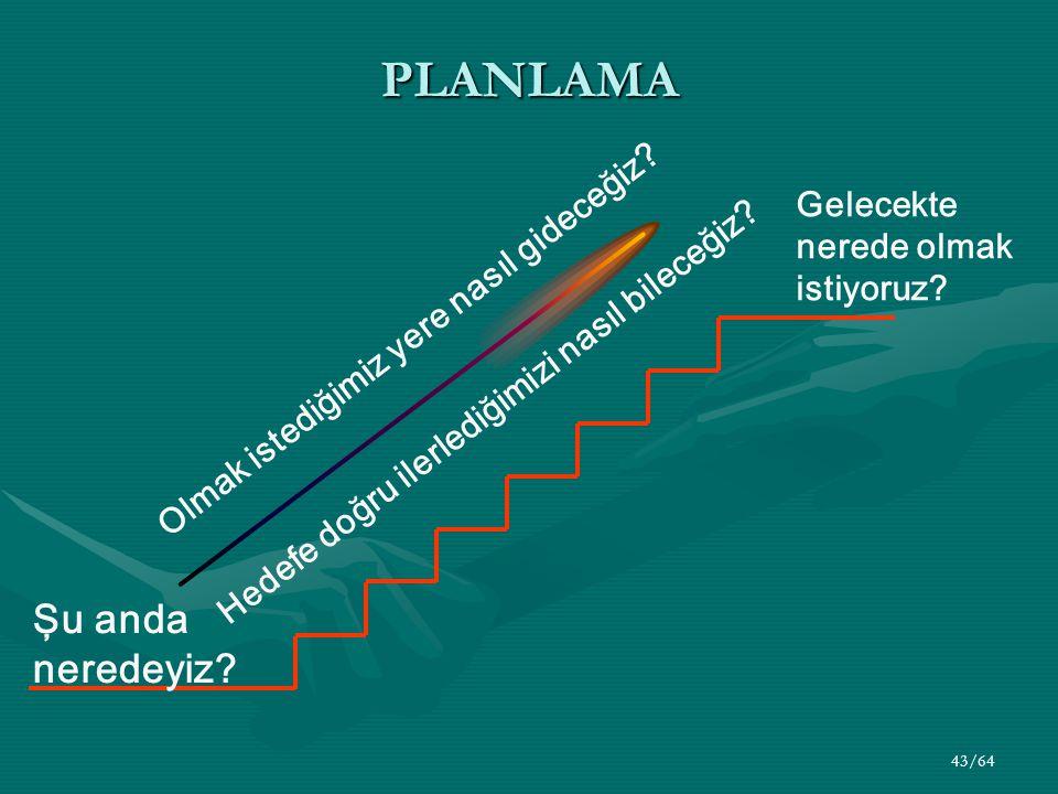 43/64 PLANLAMA Şu anda neredeyiz? Gelecekte nerede olmak istiyoruz? Olmak istediğimiz yere nasıl gideceğiz? Hedefe doğru ilerlediğimizi nasıl bileceği