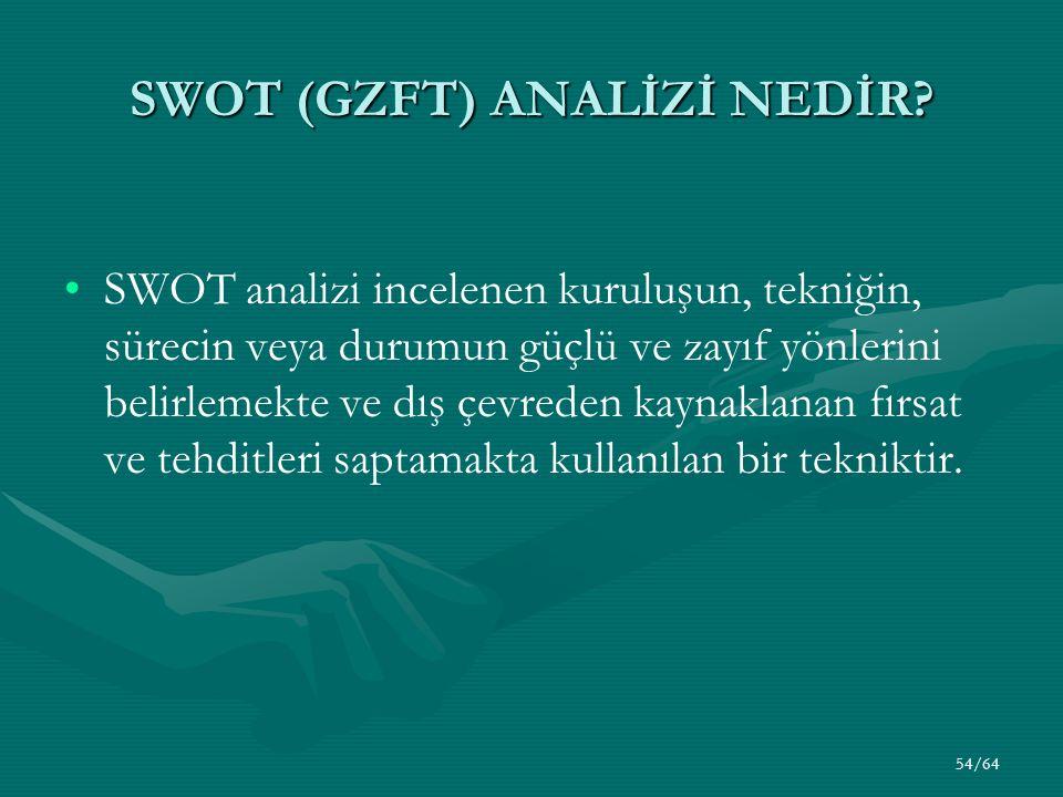 54/64 SWOT (GZFT) ANALİZİ NEDİR? SWOT analizi incelenen kuruluşun, tekniğin, sürecin veya durumun güçlü ve zayıf yönlerini belirlemekte ve dış çevrede