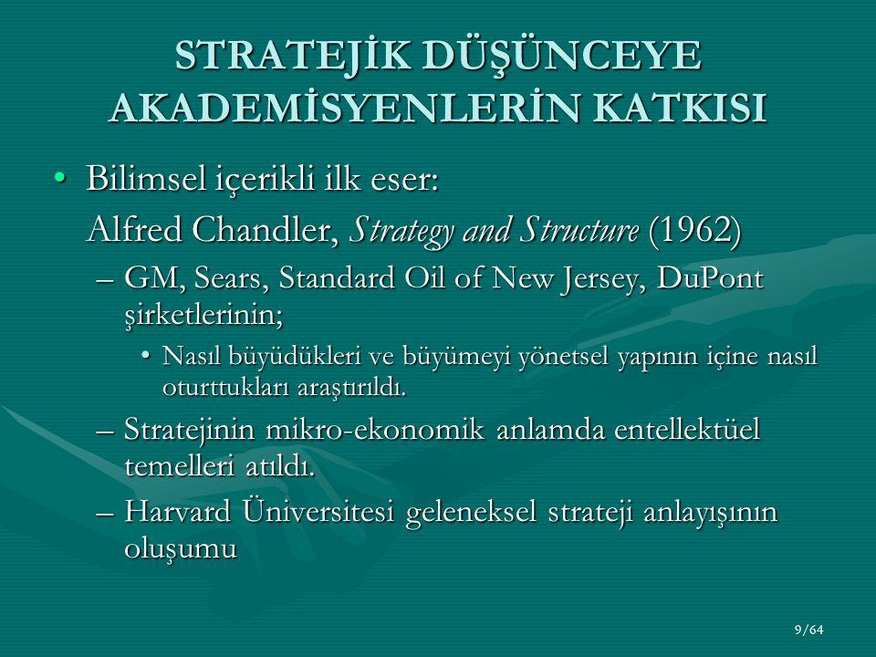 9/64 STRATEJİK DÜŞÜNCEYE AKADEMİSYENLERİN KATKISI Bilimsel içerikli ilk eser:Bilimsel içerikli ilk eser: Alfred Chandler, Strategy and Structure (1962
