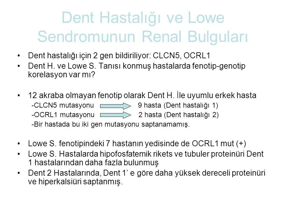 Dent Hastalığı ve Lowe Sendromunun Renal Bulguları Dent hastalığı için 2 gen bildiriliyor: CLCN5, OCRL1 Dent H. ve Lowe S. Tanısı konmuş hastalarda fe