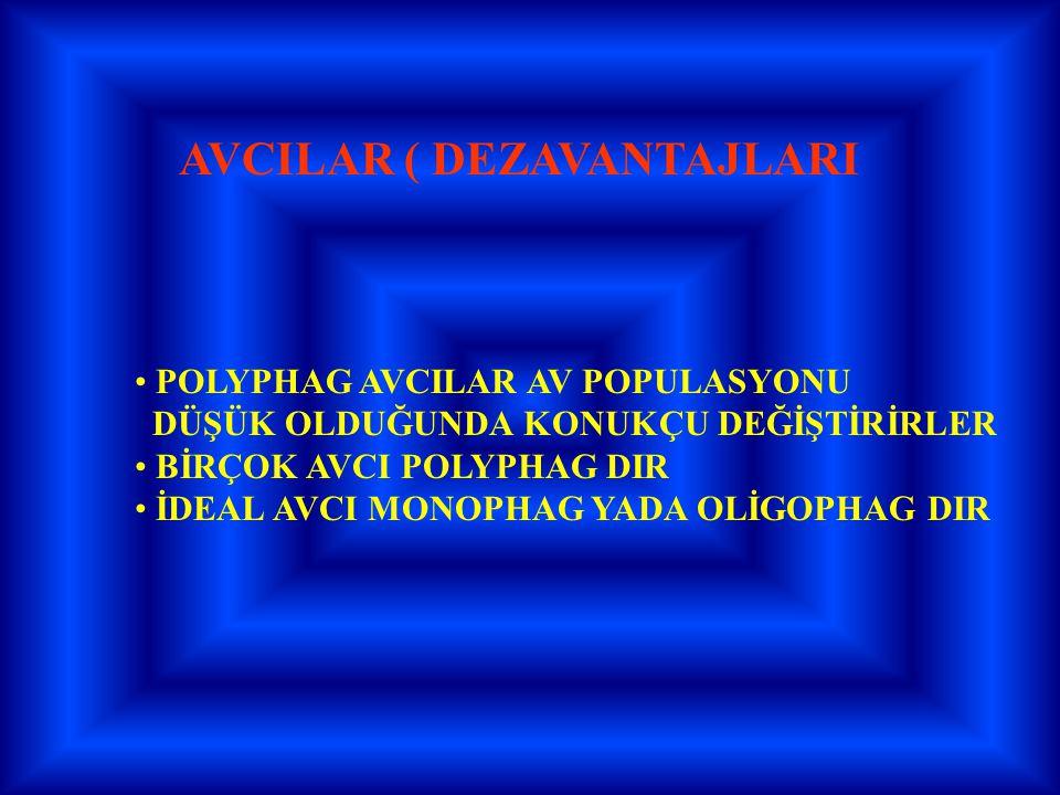 AVCILAR ( DEZAVANTAJLARI POLYPHAG AVCILAR AV POPULASYONU DÜŞÜK OLDUĞUNDA KONUKÇU DEĞİŞTİRİRLER BİRÇOK AVCI POLYPHAG DIR İDEAL AVCI MONOPHAG YADA OLİGO