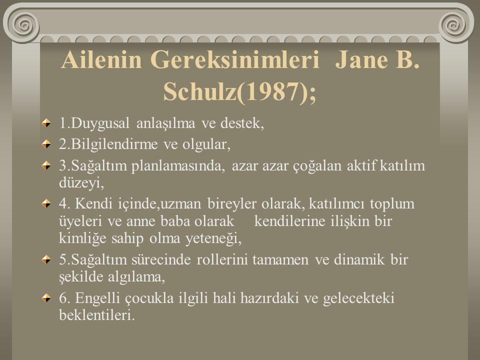 Ailenin Gereksinimleri Jane B. Schulz(1987); 1.Duygusal anlaşılma ve destek, 2.Bilgilendirme ve olgular, 3.Sağaltım planlamasında, azar azar çoğalan a