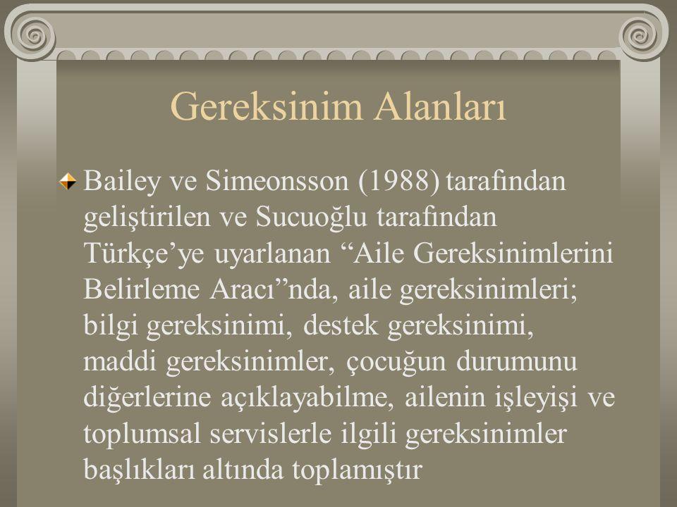 """Gereksinim Alanları Bailey ve Simeonsson (1988) tarafından geliştirilen ve Sucuoğlu tarafından Türkçe'ye uyarlanan """"Aile Gereksinimlerini Belirleme Ar"""