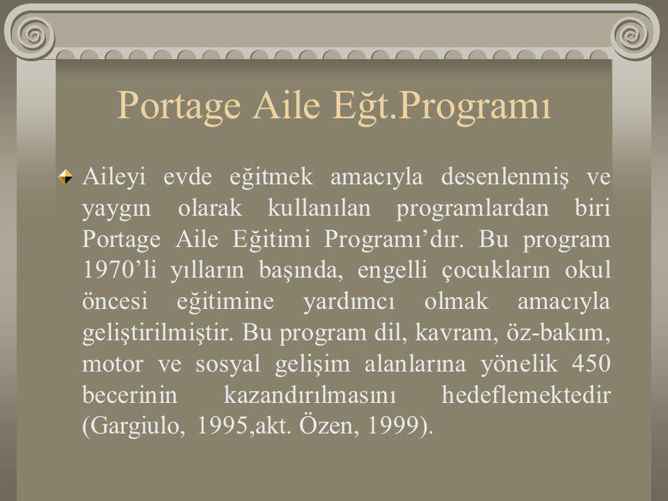 Portage Aile Eğt.Programı Aileyi evde eğitmek amacıyla desenlenmiş ve yaygın olarak kullanılan programlardan biri Portage Aile Eğitimi Programı'dır. B