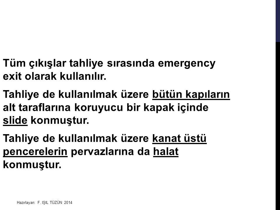 Hazırlayan: F. IŞIL TÜZÜN 2014 Tüm çıkışlar tahliye sırasında emergency exit olarak kullanılır. Tahliye de kullanılmak üzere bütün kapıların alt taraf