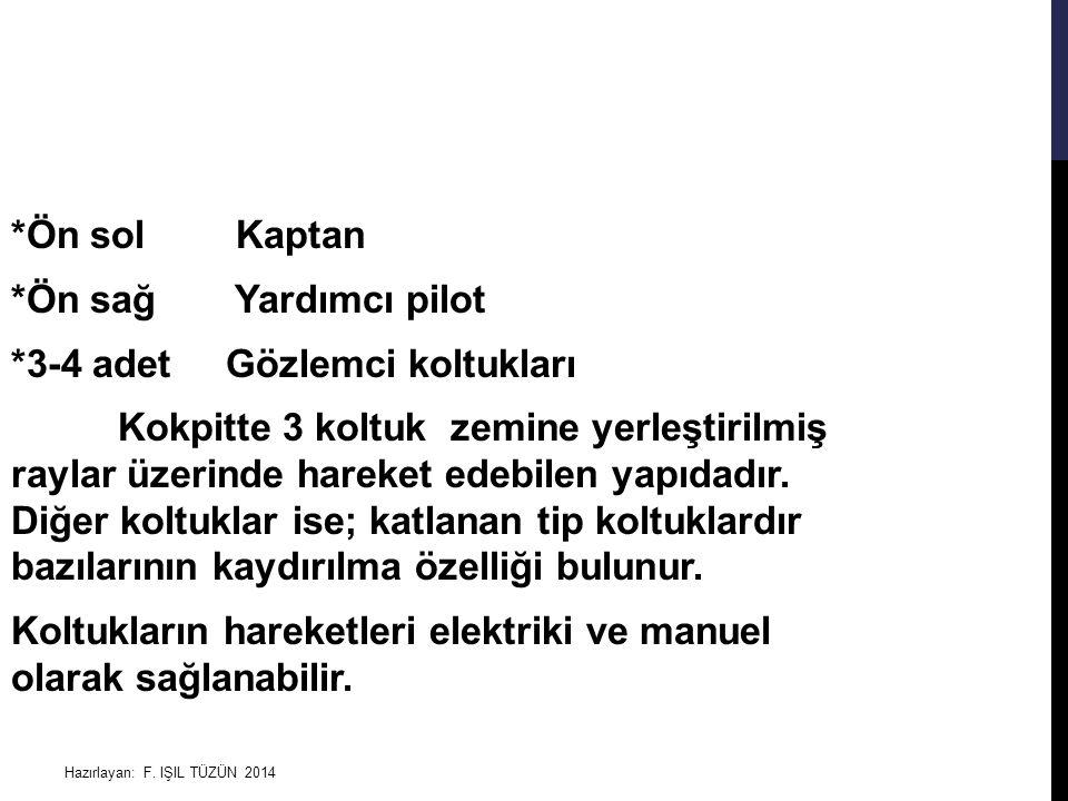 Hazırlayan: F. IŞIL TÜZÜN 2014 *Ön sol Kaptan *Ön sağ Yardımcı pilot *3-4 adet Gözlemci koltukları Kokpitte 3 koltuk zemine yerleştirilmiş raylar üzer