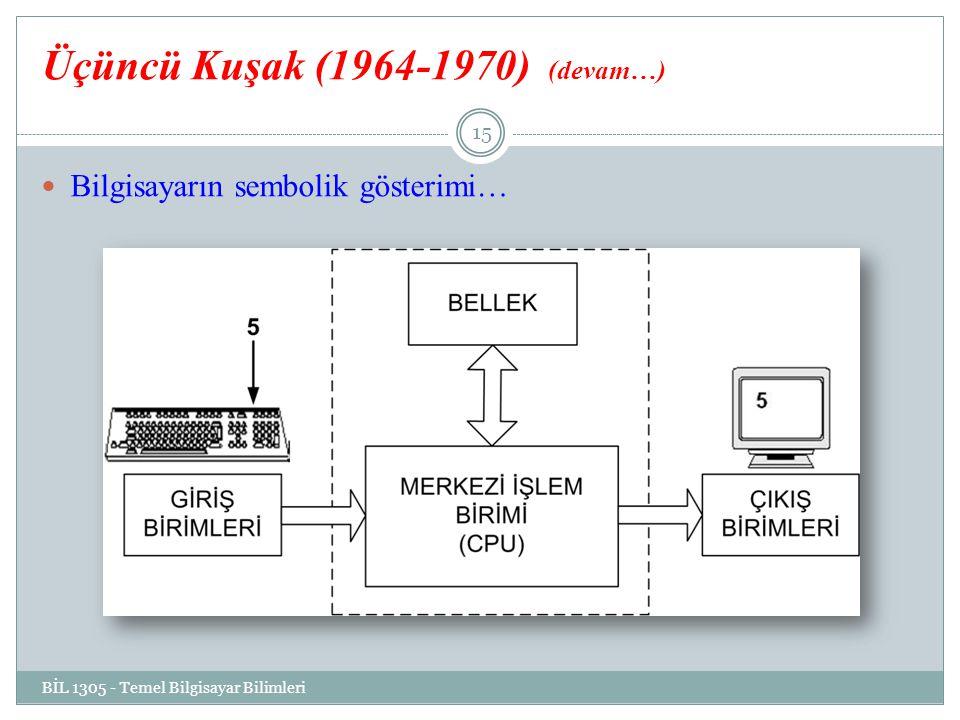 Üçüncü Kuşak (1964-1970) (devam…) Bilgisayarın sembolik gösterimi… BİL 1305 - Temel Bilgisayar Bilimleri 15
