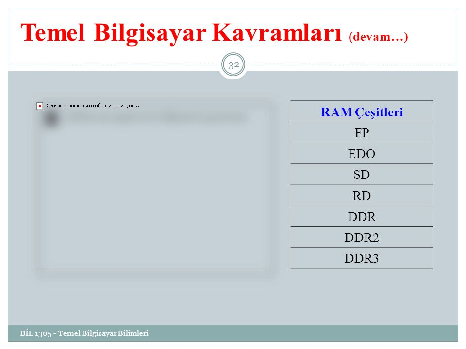 Temel Bilgisayar Kavramları (devam…) RAM Çeşitleri FP EDO SD RD DDR DDR2 DDR3 BİL 1305 - Temel Bilgisayar Bilimleri 32