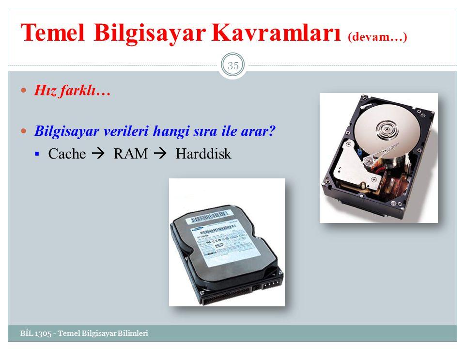 Temel Bilgisayar Kavramları (devam…) Hız farklı… Bilgisayar verileri hangi sıra ile arar?  Cache  RAM  Harddisk BİL 1305 - Temel Bilgisayar Bilimle