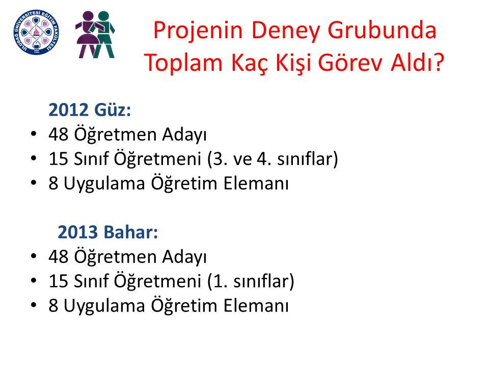 Eğitim Fakültesi Dekanımız Sayın Prof. Dr. Murat Altun'un konuşmaları