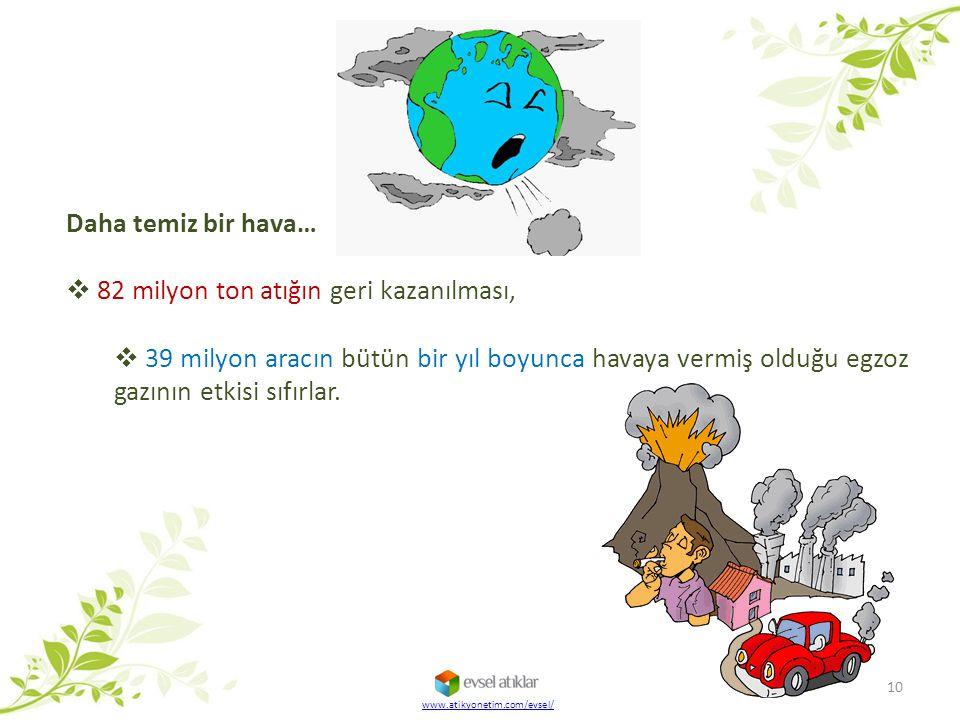 www.atikyonetim.com/evsel/ Daha temiz bir hava…  82 milyon ton atığın geri kazanılması,  39 milyon aracın bütün bir yıl boyunca havaya vermiş olduğu